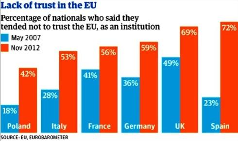 sondaj-europa