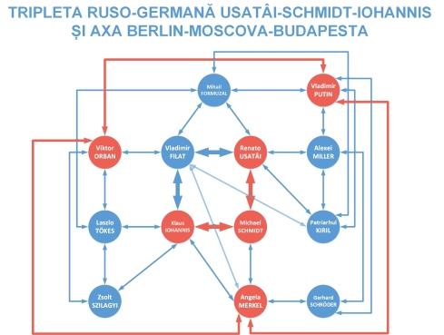 Tripleta  ruso-germana
