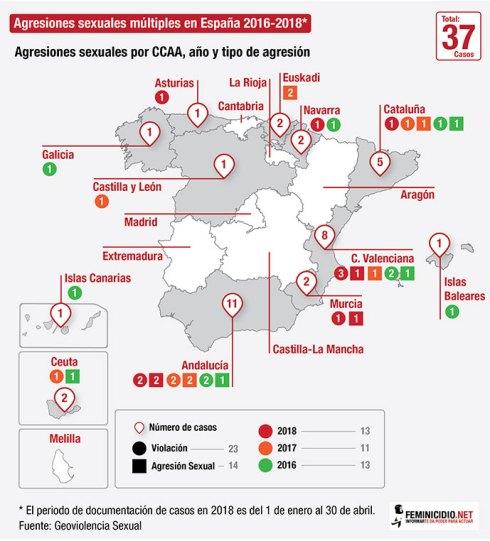 estas-son-las-otras-36-manadas-que-han-sido-denunciadas-en-espana-por-agresion-sexual